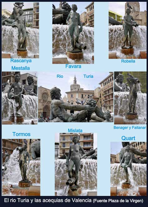 La fuente y sus acequias - Valencia